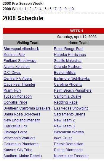 Week 1 IWFL 2008 Schedule